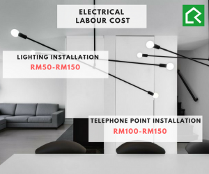 Renovation Cost that Your Renovation Contractor Will Not Tell You in Malaysia_Electrical Works
